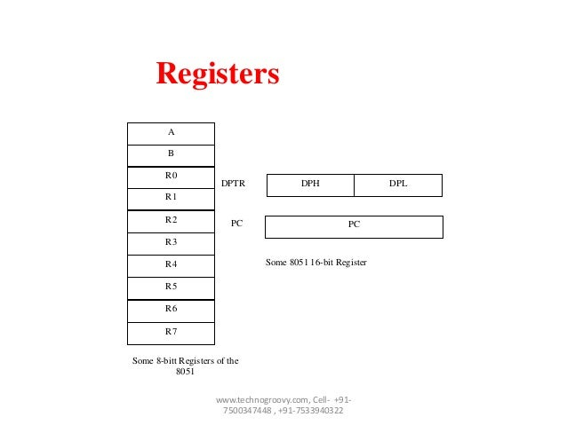Registers A B R0  DPTR  DPH  DPL  R1 R2  PC  PC  R3 Some 8051 16-bit Register  R4 R5 R6 R7 Some 8-bitt Registers of the 80...
