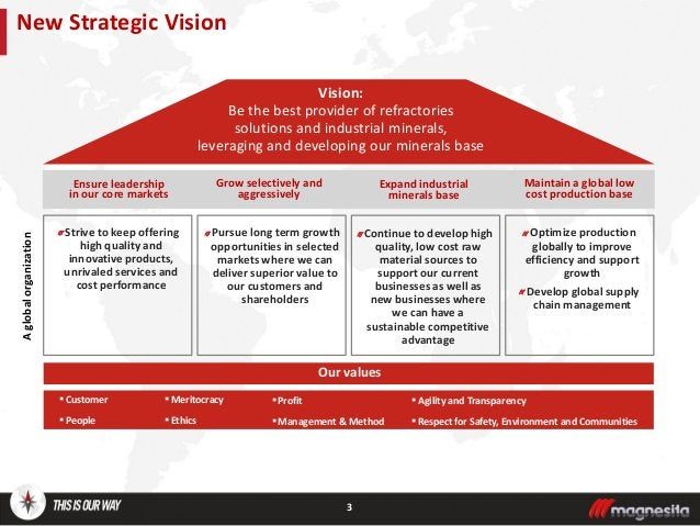 AglobalorganizationNew Strategic Vision Vision: Be the best provider of refractories solutions and industrial minerals, le...