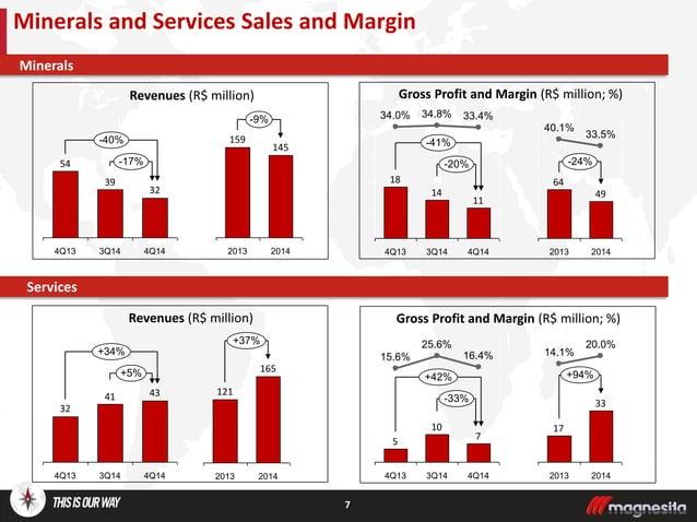 7 Revenues (R$ million) Gross Profit and Margin (R$ million; %) Revenues (R$ million) Gross Profit and Margin (R$ million;...