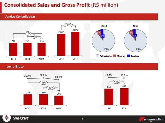 8 Consolidated Sales and Gross Profit (R$ million) Por Segmento 718715736 4Q13 0% -2% 4Q143Q14 Lucro Bruto Vendas Consolid...