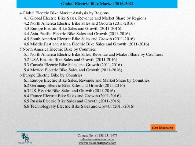 Global e bike market