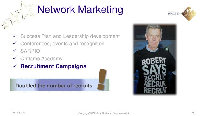 thesis on network marketing Beim verlag für sozialwissenschaften ist jetzt die dissertation multi-level- marketing identität und ideologie im network-marketing erschienen die arbeit  bietet.