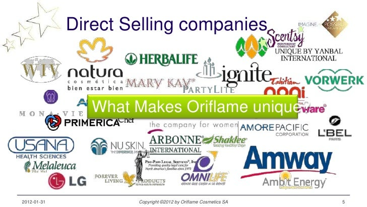 Image result for top direct marketing companies