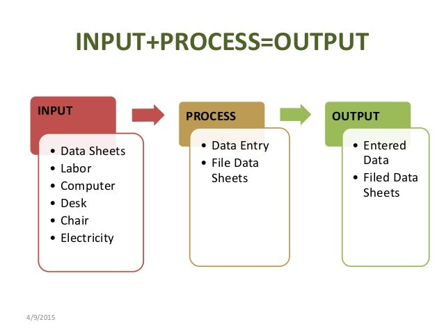 a report on data input and output Note: beginning with 2007, the benchmark input-output tables are fully integrated with the annual industry accounts and the national income and product accounts in keeping with this integration, data and files associated with the 2007 benchmark input-output account can be found on the annual input-output page.