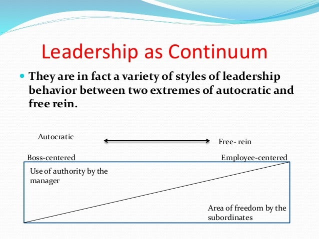 free rein leadership style Home free essays leadership  this is a great example of when an aggressive leadership style  we will write a custom essay sample on leadership.