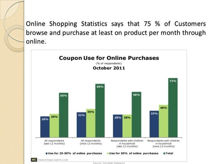 a2zonline coupons.com Slide 2