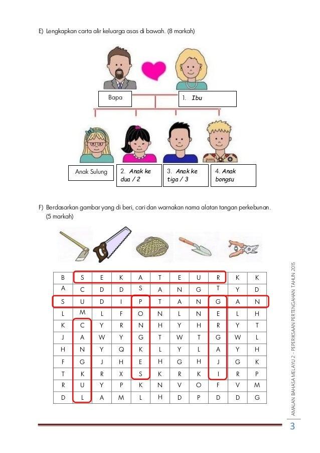 AMALANBAHASAMELAYU2-PEPERIKSAANPERTENGAHANTAHUN2015 3 E) Lengkapkan carta alir keluarga asas di bawah. (8 markah) F) Berda...