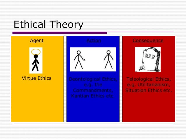 state and explain aristotle s theory virtue ethics Virtue ethics virtue ethics is a theory used to make moral  the main philosopher of virtue ethics is aristotle his theory was originally introduced in ancient.