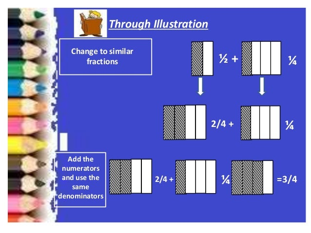 visualizing addition of dissimilar fractions with Comparing and ordering fractions  compare pairs of fractions with different denominators each fraction has an illustration to help (example: one-third is greater than one-fourth)  learn about equivalent fractions, simplifying fractions, and fractions of sets there are also links to fraction addition, multiplication, subtraction, and.