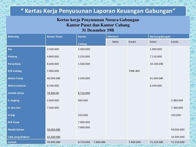 Kusmayadi Akuntansi Untuk Pusat Agen Dan Cabang