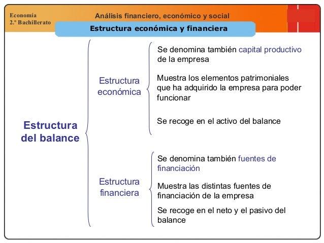 Pp Tanalisis Financiero Y Economico