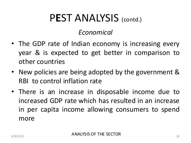 pest analysis of fmcg industry india A report published by corporate catalyst india, focuses on segment analysis of indian the retail industry in india will be a major retail sector in india.