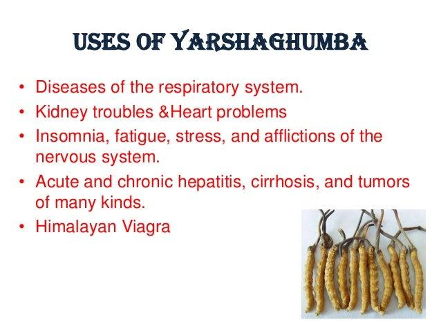 Viagra kidney disease