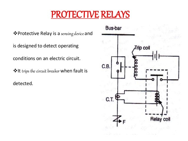Admirable Relay And Circuit Breaker Ppt Basic Electronics Wiring Diagram Wiring 101 Eattedownsetwise Assnl