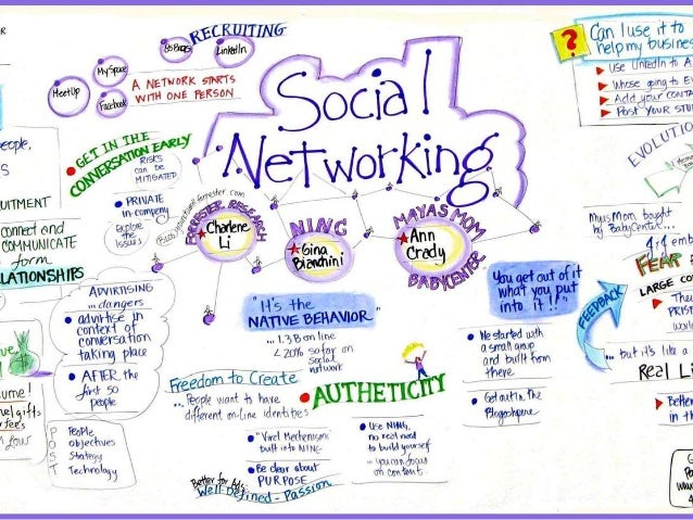 What is social networking? A social networking service is an online service,platform,or site that focuses on building and ...