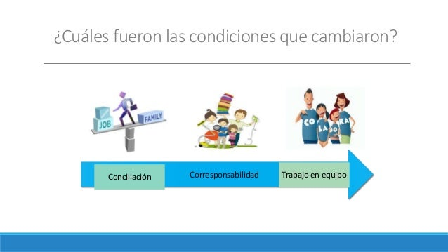 """CORRESPONSABILIDAD: """"UN DESAFÍO EN LA EDUCACIÓN FAMILIAR"""" Slide 3"""