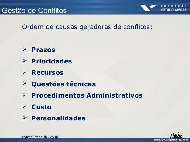 Gestão de Conflitos Técnicas ineficientes de prevenção de conflitos:  Demonstrar desconforto de forma não verbal (postura...