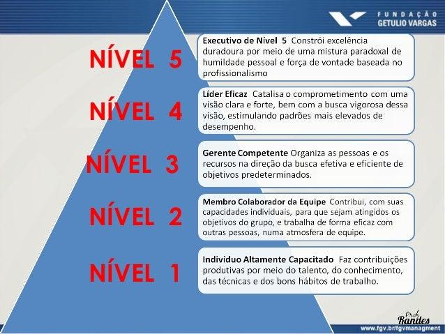 #4      O LíDER NÍVEL 5       possui alto grau de     inteligência subjetiva