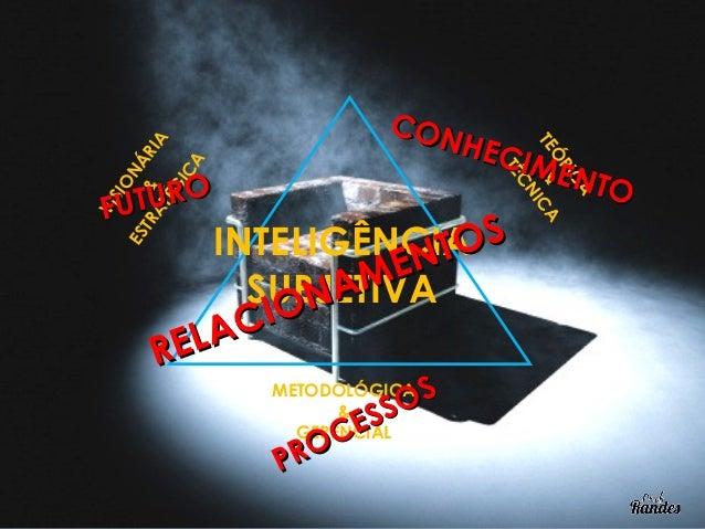 O MODELO DE LIDERANÇA BY JIM COLLINS                             O LÍDER NÍVEL 5                                          ...