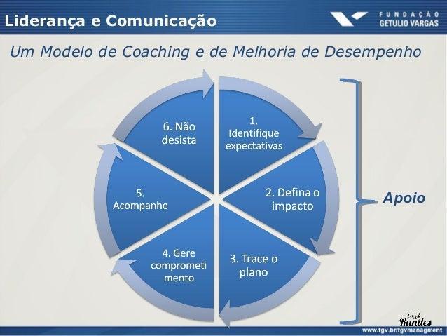 Comunicação Interpessoal      Percepção, Emoção e     Estilos de Comunicação