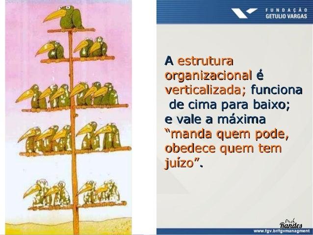 """A estrutura organizacionalé compartimentalizada;funciona em blocosestanques de mão de obraespecializada; e vale amáxima """"c..."""