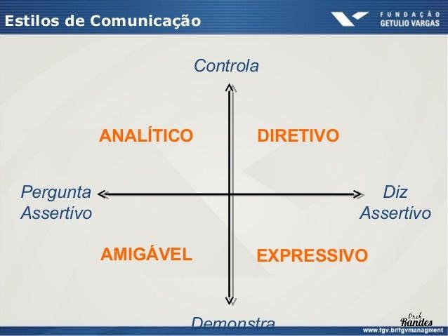 Estilos de Comunicação                          ESTILO EXPRESSIVO                      Comportamento mais emocional e     ...