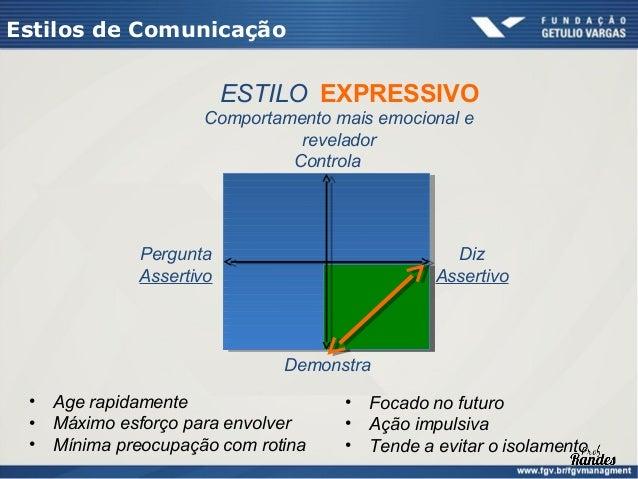 Estilos de Comunicação                           ESTILO ANALÍTICO                Comportamento mais controlado e de pergun...