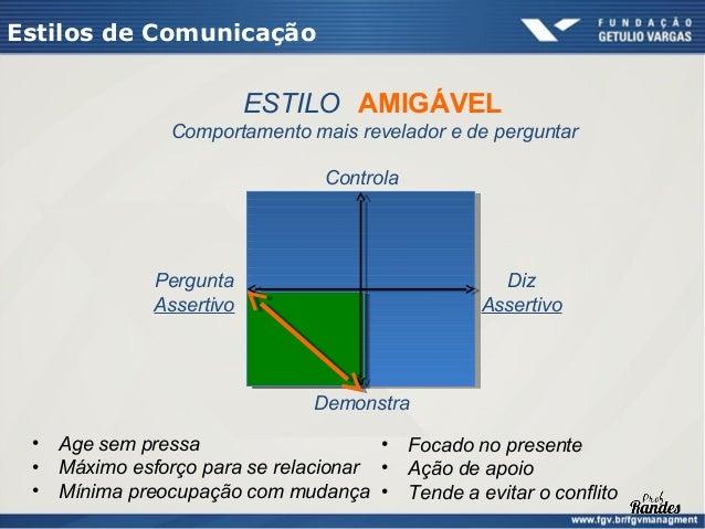 Estilos de Comunicação      S                      ANALÍTICO                                               Dis      U     ...