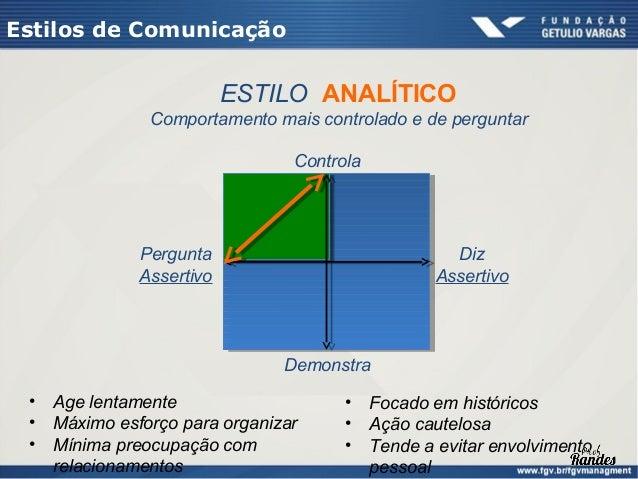 Estilos de Comunicação     Assertividade – sinais verbais e não verbais Pergunta                                          ...