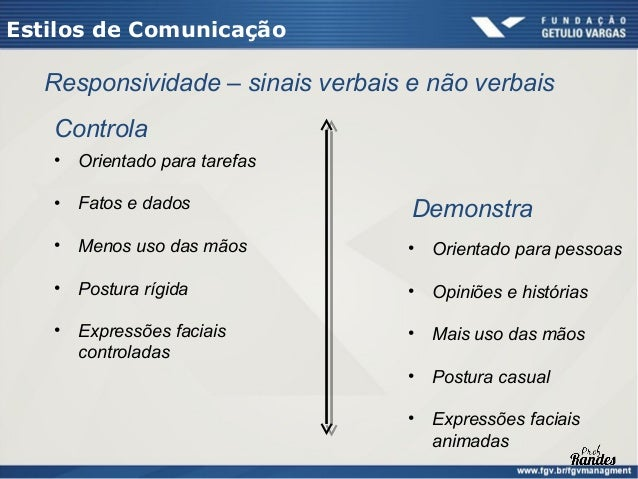 Estilos de Comunicação    Entendimento e estratégias