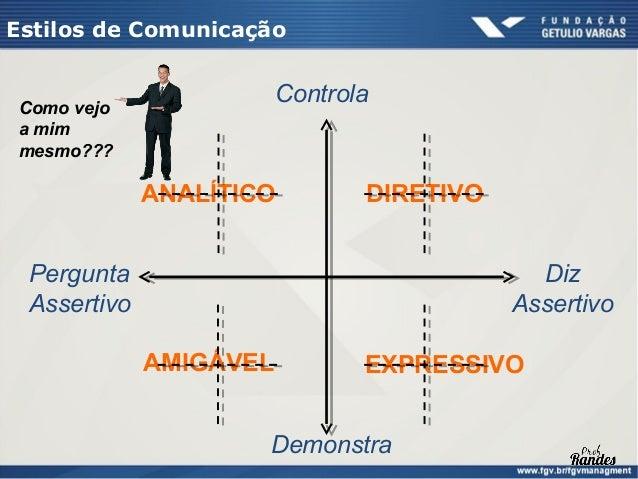 Estilos de Comunicação                          Controla             ANALÍTICO                 DIRETIVO       Necessidade:...
