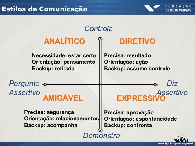 Estilos de ComunicaçãoESTILOS DE LIDERANÇA                           Controla              ANALÍTICO               DIRETIV...