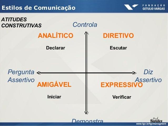 Estilos de ComunicaçãoPRÁTICAS DE LIDERANÇA                            Controla               ANALÍTICO                 DI...