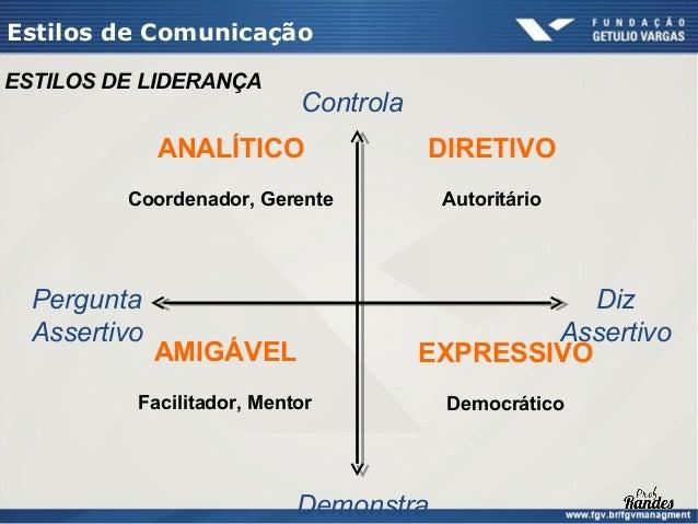 Estilos de ComunicaçãoUSO DO TEMPO                         Disciplinado            ANALÍTICO               DIRETIVO       ...