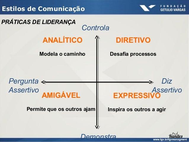 Estilos de ComunicaçãoAÇÕES EM RELAÇÃOAOS OUTROS   Menos comunicação, frio, independente                ANALÍTICO         ...