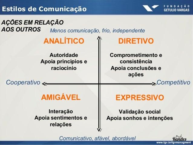 Estilos de Comunicação  Estilo Social e Versatilidade  a. Não existe um Estilo Social melhor que o outro  b. Seu Estilo So...