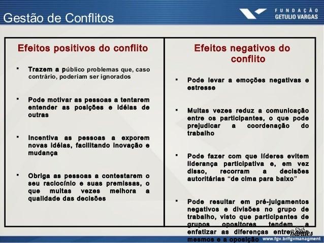 Gestão de ConflitosSituação   Nível de     Tipo de      Características       Desempenho           Conflito     Conflito  ...