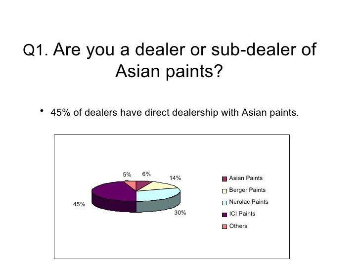 Asian Paint Dealer
