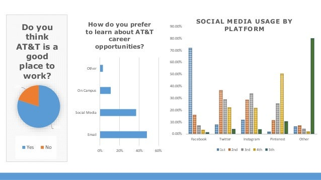 I'm a college student and I am a current at&t customer. I would like to know how to enroll and or check if I'm eligible to receive a discount. 2 people had this problem.