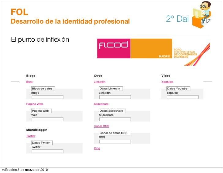 FOL      Desarrollo de la identidad profesional   2º Dai       El punto de inflexión     miércoles 3 de marzo de 2010