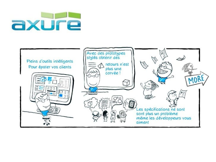 Introduction   Pourquoi utiliser Axure