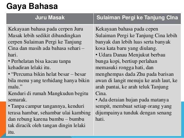Gaya Bahasa Juru Masak Sulaiman Pergi ke Tanjung CIna Kekayaan bahasa pada cerpen Juru Masak lebih sedikit dibandingkan ce...