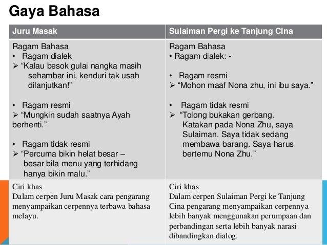 """Gaya Bahasa Juru Masak Sulaiman Pergi ke Tanjung CIna Ragam Bahasa • Ragam dialek  """"Kalau besok gulai nangka masih sehamb..."""