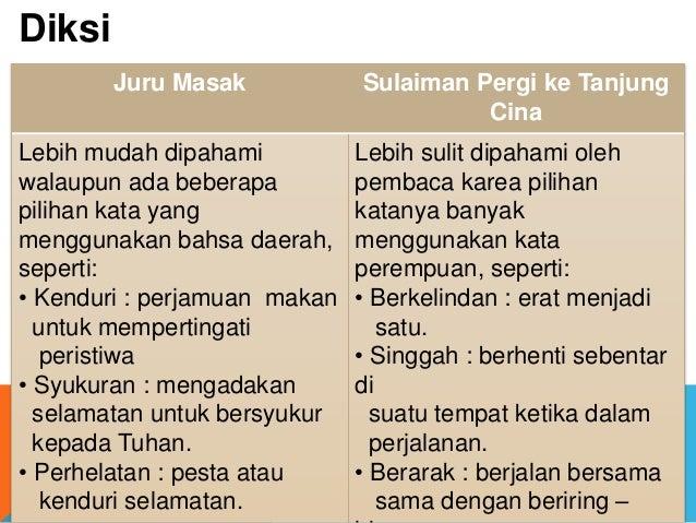 Diksi Juru Masak Sulaiman Pergi ke Tanjung Cina Lebih mudah dipahami walaupun ada beberapa pilihan kata yang menggunakan b...