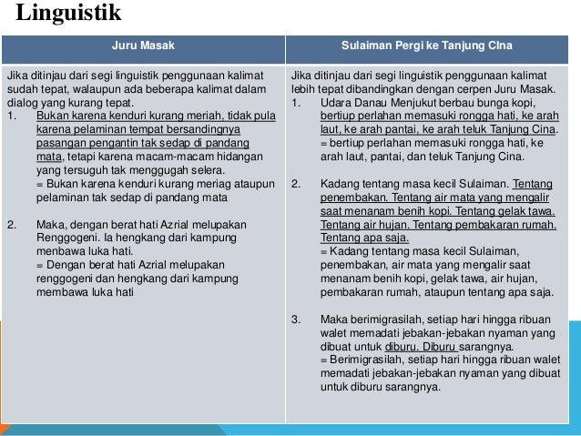 Linguistik Juru Masak Sulaiman Pergi ke Tanjung CIna Jika ditinjau dari segi linguistik penggunaan kalimat sudah tepat, wa...