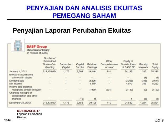 Akuntansi Keuangan 2 Ekuitas