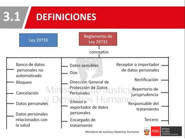 LEY 29733 PERU PDF DOWNLOAD