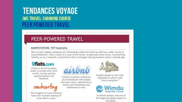 Tendances voyage JWC Travel: Changing Course Hyper personalysed travel