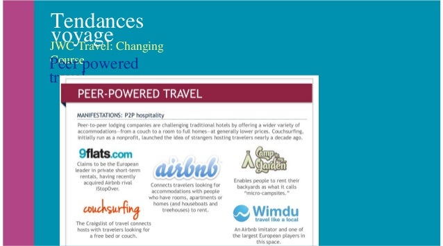 Tendances voyageJWC Travel: Changing CourseHyper personalysed travel