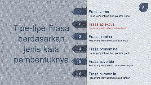 Frasa Adjektiva